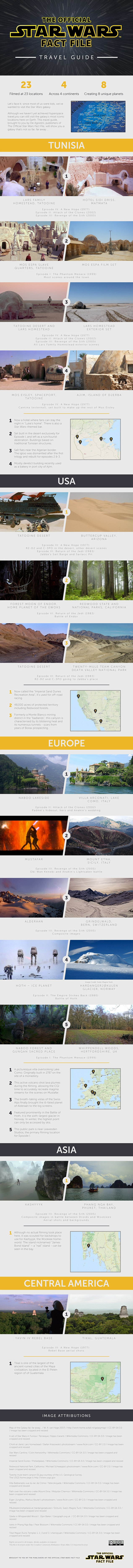 [Infographic] Star Wars Travel Guide