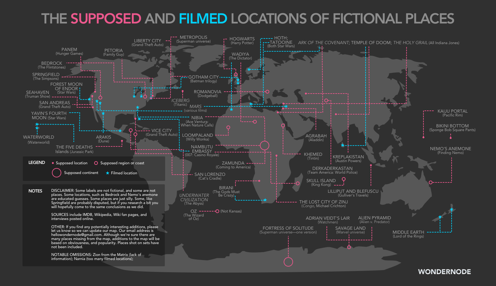 The Supposed and Filmed Locations of Fictional Places